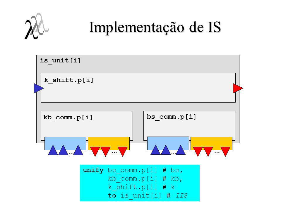 Implementação de IS … … … … is_unit[i] k_shift.p[i] kb_comm.p[i]